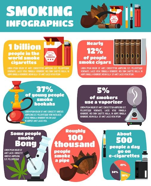 Курение инфографика плоский макет Бесплатные векторы