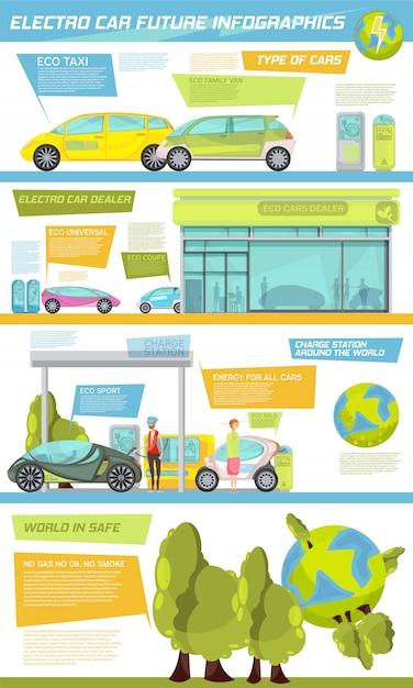 Плоская инфографика, дающая информацию о типах экологически чистых электромобилей, их дилерских и зарядных станциях Бесплатные векторы
