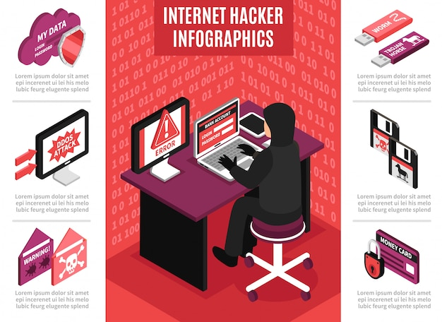 インターネットハッカーのインフォグラフィック 無料ベクター