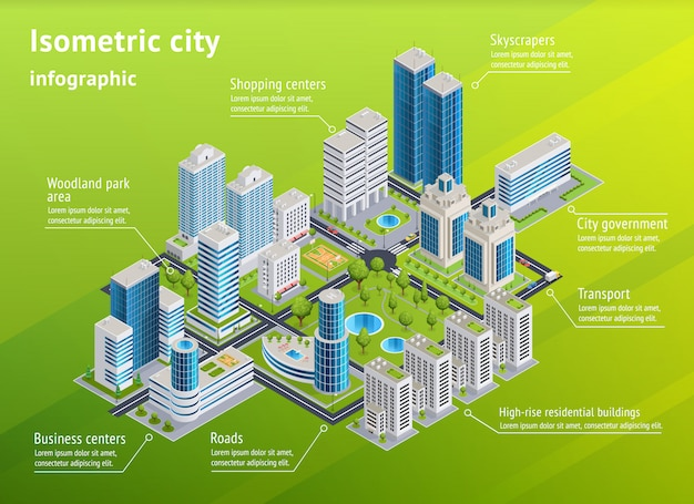 都市インフラ等尺性インフォグラフィック 無料ベクター