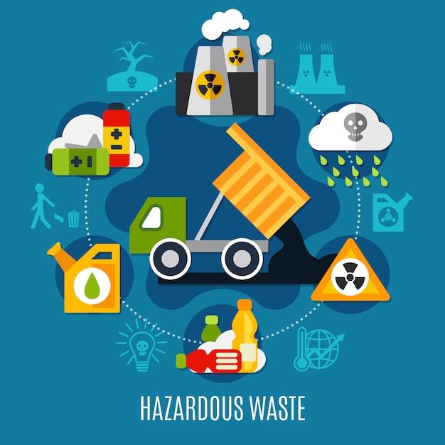 Иллюстрация отходов и загрязнения Бесплатные векторы