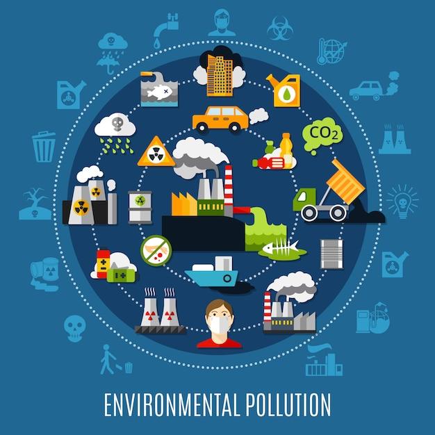 Иллюстрация загрязнения окружающей среды Бесплатные векторы