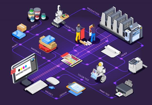 Концепция блок-схемы дизайна полиграфии Бесплатные векторы