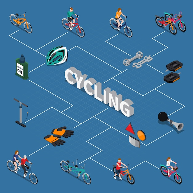 自転車等尺性フローチャート 無料ベクター