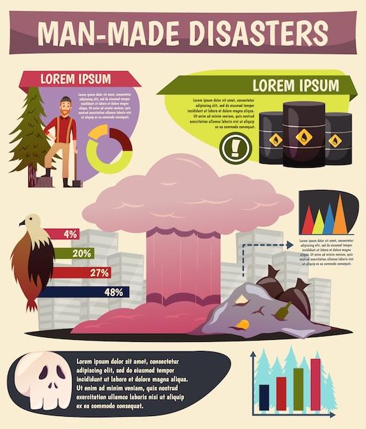 Искусственные стихийные бедствия ортогональная инфографика Бесплатные векторы