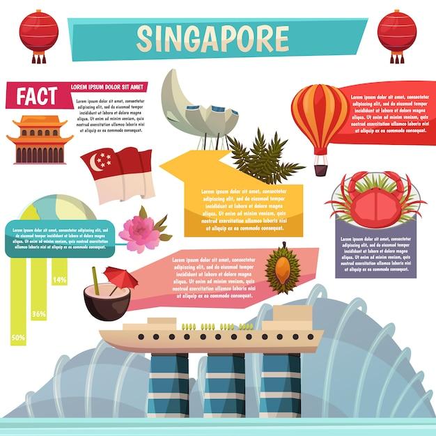 Сингапур факты инфографика ортогональные Бесплатные векторы