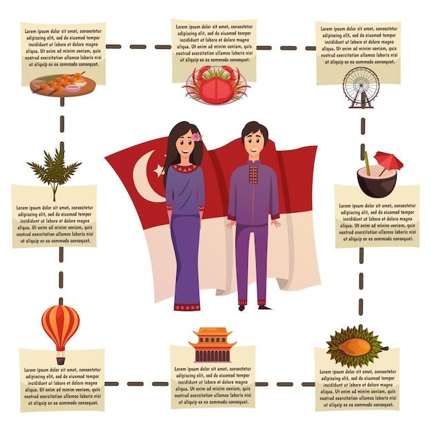 Сингапурская инфографика ортогональная Бесплатные векторы