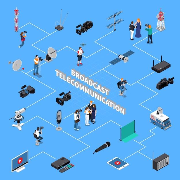 Телекоммуникационная изометрическая блок-схема Бесплатные векторы