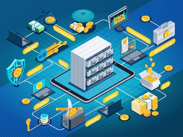 Блок-схема криптовалюты изометрическая блок-схема Бесплатные векторы