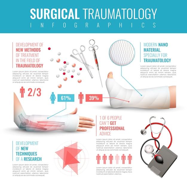 外科外傷インフォグラフィックセット 無料ベクター