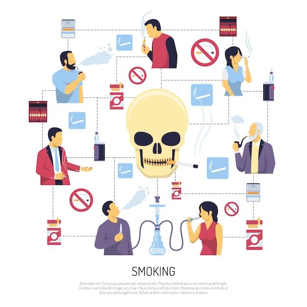 Стиль блок-схемы предупреждения о курении Бесплатные векторы