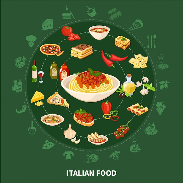 イタリア料理ラウンドセット 無料ベクター