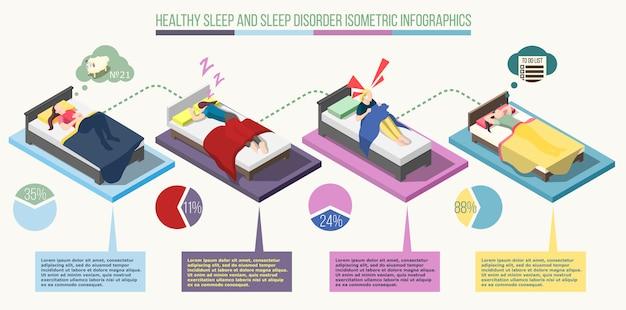 睡眠障害等尺性インフォグラフィック 無料ベクター