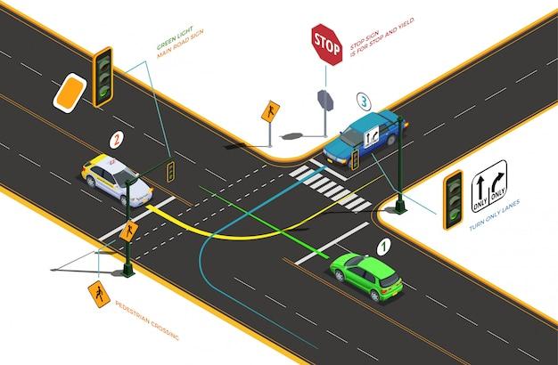 道路交差点の図に概念ピクトグラム矢印テキストキャプションと車で学校等尺性組成物を運転 無料ベクター