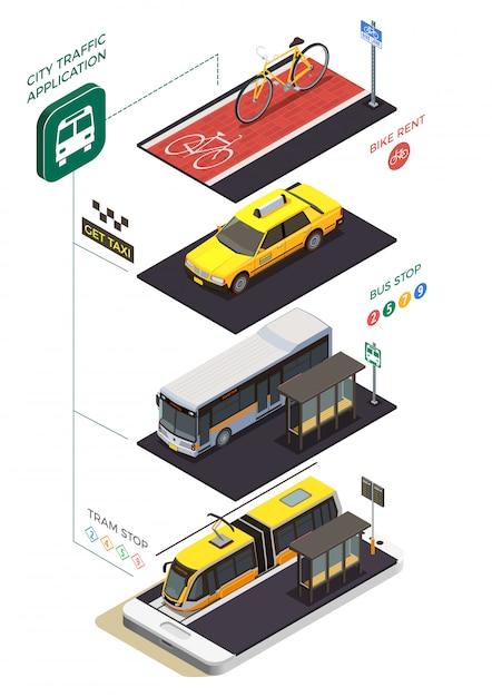 Изометрическая композиция городского общественного транспорта с инфографикой, пиктограммы, текстовые подписи и единицы городского транспорта с остановками Бесплатные векторы