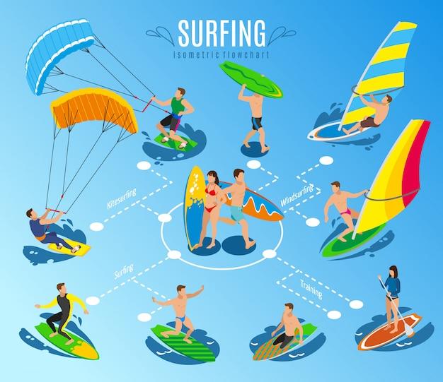 サーフボードに乗ってサーフィン等尺性フローチャートのセイルボードと人間のキャラクター 無料ベクター