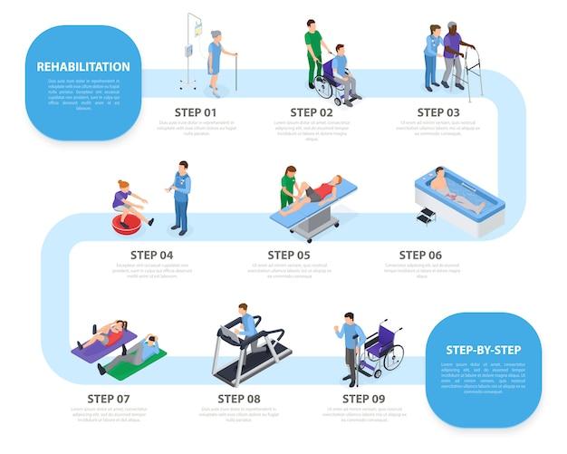 Этапы процесса реабилитации изометрической инфографики схема с физиотерапевтическим оборудованием тренажеры упражнения массаж лечение иллюстрация Бесплатные векторы