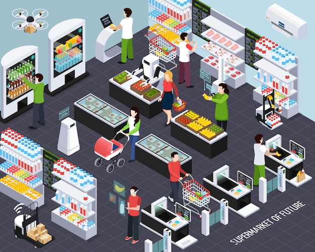 スマートシェルフテクノロジーと購入したアイテムのイラストをスキャンするショッピングバスケットと将来の等尺性組成物のスーパーマーケット 無料ベクター