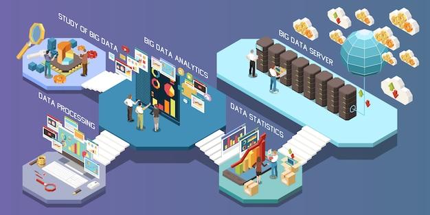 Изометрическая композиция аналитики больших данных с изучением статистики сервера больших данных и иллюстрацией обработки Бесплатные векторы