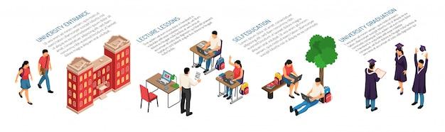 若い学生の教室の要素とテキストでキャンパスの建物の文字で等尺性教育水平構成 無料ベクター