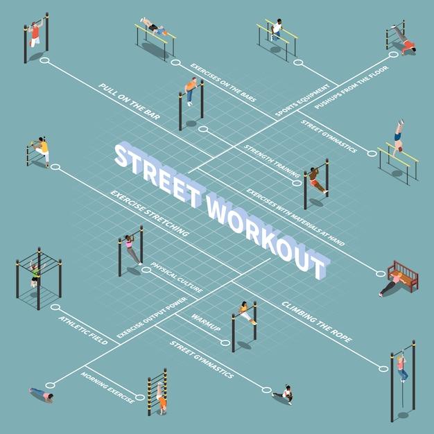 Уличные тренировки изометрической блок-схемы человеческих персонажей во время тренировок на свежем воздухе на спортивной экипировке на бирюзе Бесплатные векторы