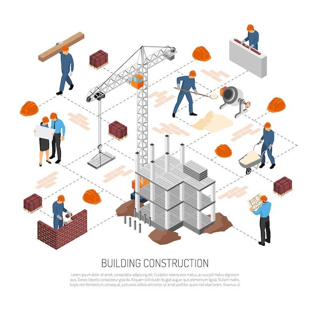 Блок-схема строительства изометрического здания Бесплатные векторы
