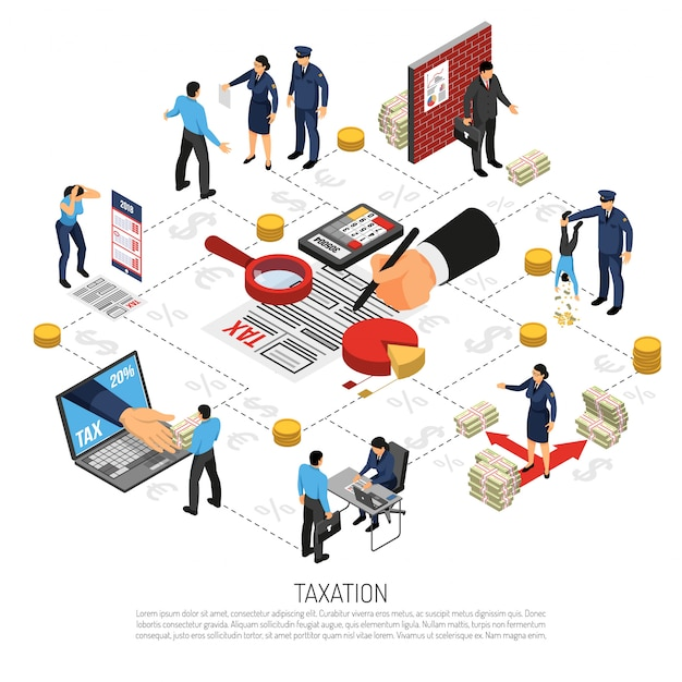 Изометрические элементы блок-схемы налоговой проверки с онлайн-деклараций, собирая корпоративные и частные взносы налогоплательщиков векторная иллюстрация Бесплатные векторы