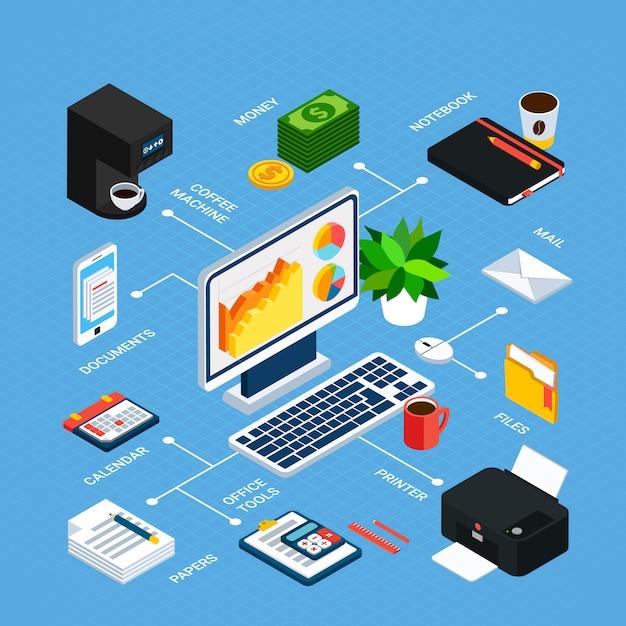 編集可能なテキストキャプションベクトル図と職場アイテムオフィス機器のリンク画像とビジネス人々等尺性フローチャート 無料ベクター