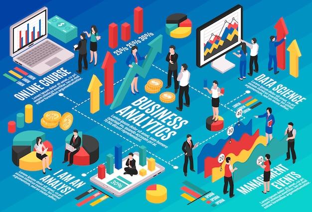 管理イベントシンボルのビジネスアナリスト等尺性フローチャート 無料ベクター