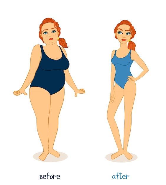 脂肪とスリムな女性の数字 無料ベクター