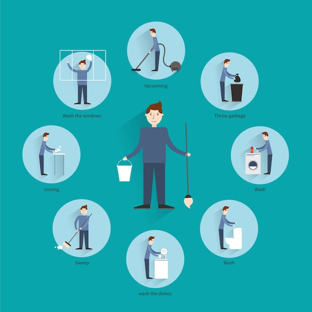 Концепция очистки людей Бесплатные векторы