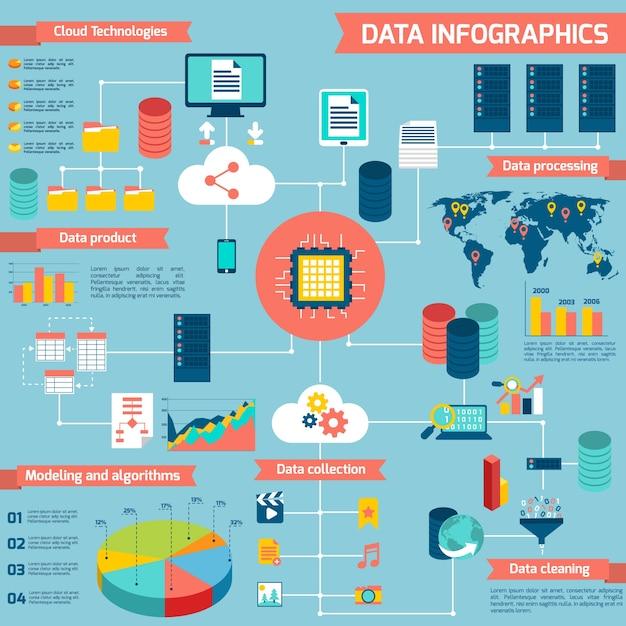 Инфографический набор данных Бесплатные векторы