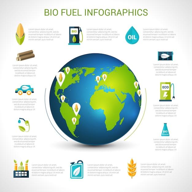 バイオ燃料インフォグラフィックス 無料ベクター
