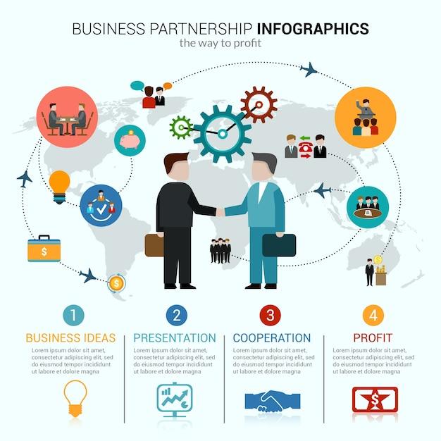 ビジネスパートナーシップインフォグラフィックス 無料ベクター