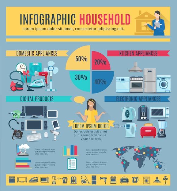 家電製品のデジタルおよび電子製品統計および家庭内のインフォグラフィックレイアウト 無料ベクター