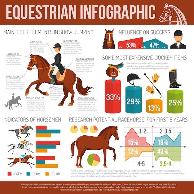 乗馬スポーツインフォグラフィック 無料ベクター