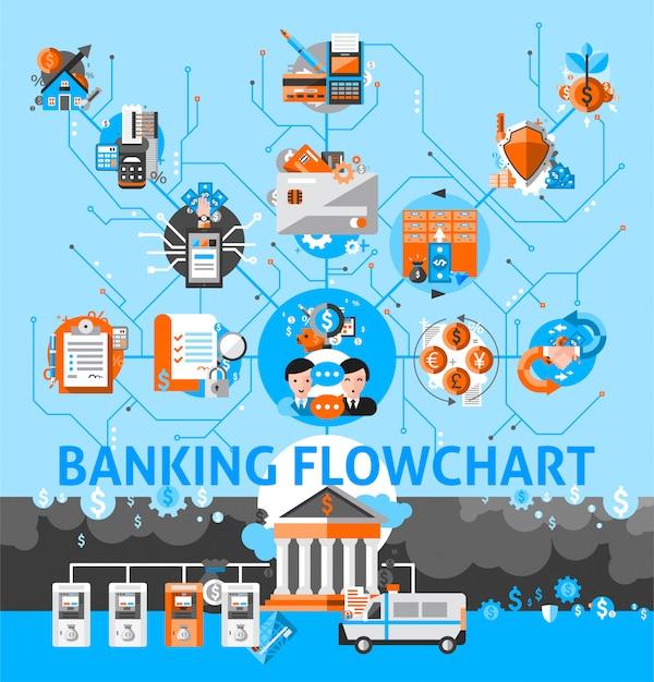 Блок-схема банковской системы Бесплатные векторы