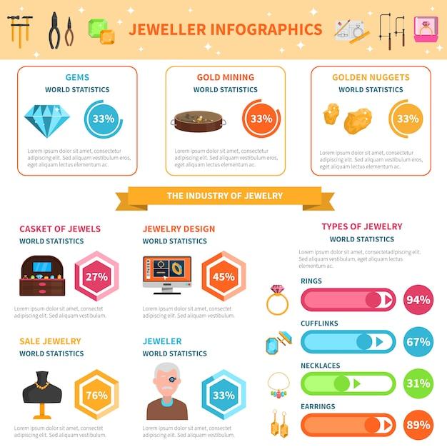 Набор инфографики ювелира Бесплатные векторы