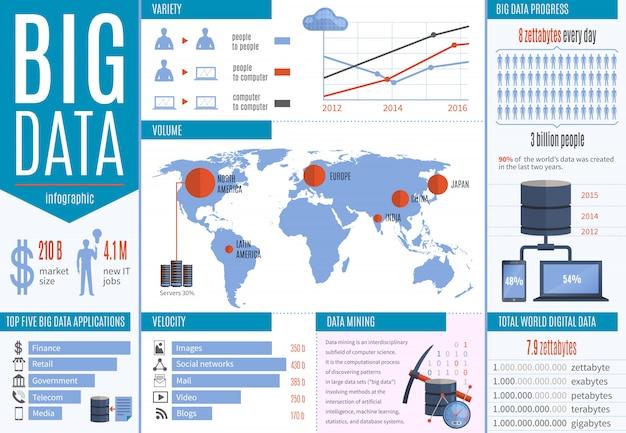 Инфографика обработки данных Бесплатные векторы