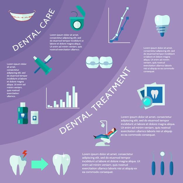 歯科治療と付属品ツールとシンボルによる治療 無料ベクター