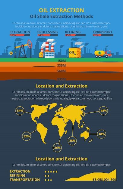インフォグラフィックス石油産業 無料ベクター