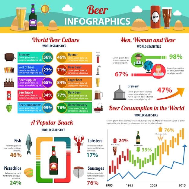 ビールのインフォグラフィックスセット 無料ベクター