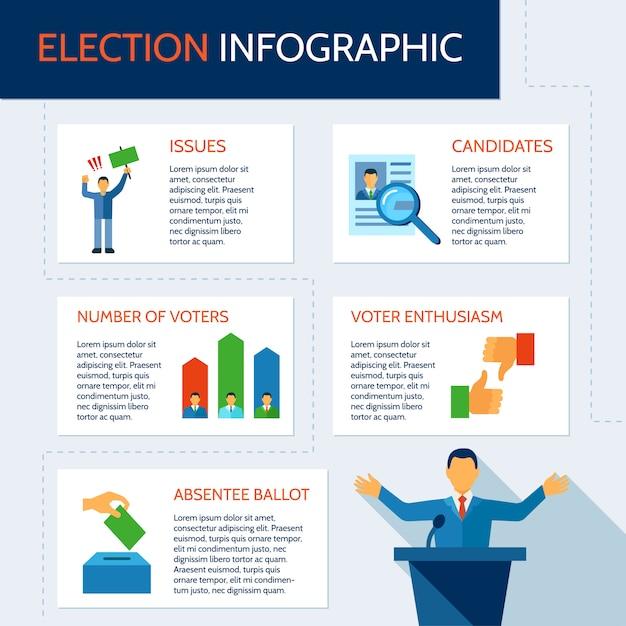 候補者の説明と選挙のインフォグラフィックセットは、有権者を発行する 無料ベクター