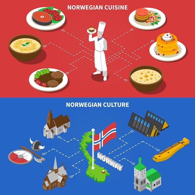 ノルウェー文化料理アイソメトリックバナー 無料ベクター