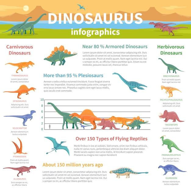 恐竜インフォグラフィックフラットレイアウト 無料ベクター
