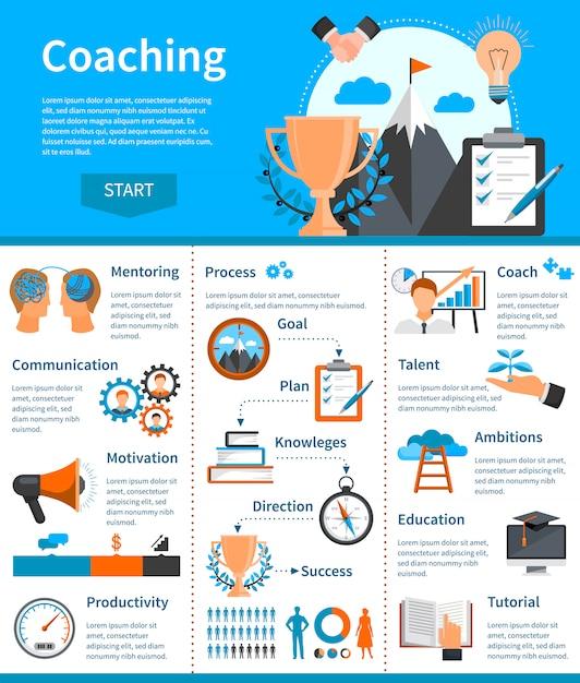 必要なスキルに関する情報を提示するコーチングインフォグラフィックの指導 無料ベクター