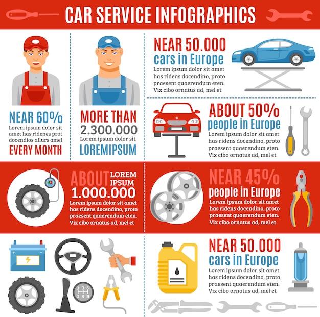自動車修理サービスフラットインフォグラフィックバナー 無料ベクター