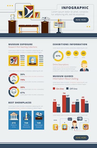 Музейная инфографика Бесплатные векторы