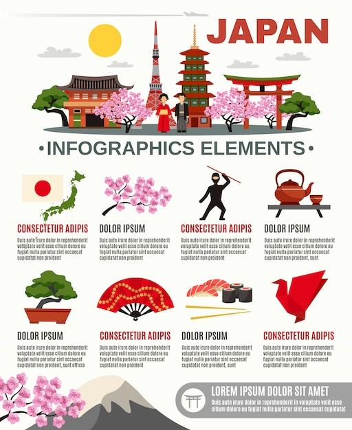 日本の伝統文化フラットインフォグラフィックポスター 無料ベクター