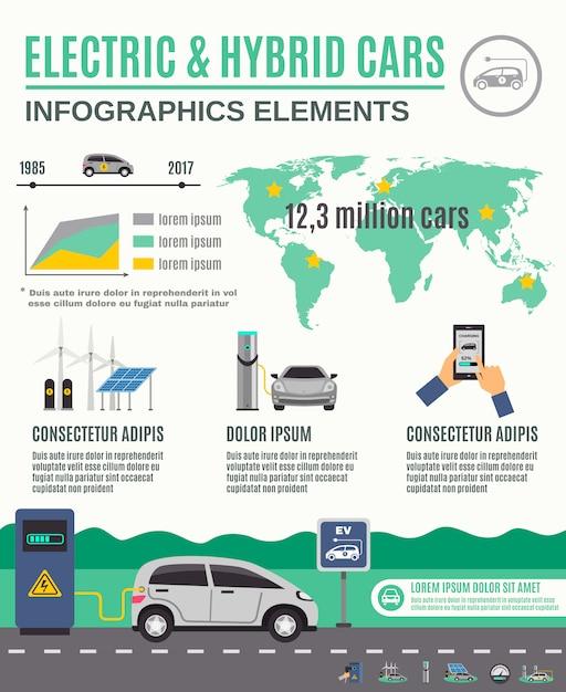 Электрический и гибридный автомобиль инфографики плакат Бесплатные векторы